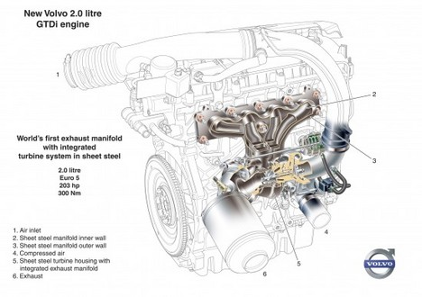 volvo s60r engine diagram volvo wiring diagrams
