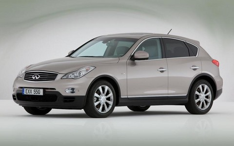 Infiniti EX30d Compact Diesel Crossover Revealed infiniti EX30d 1