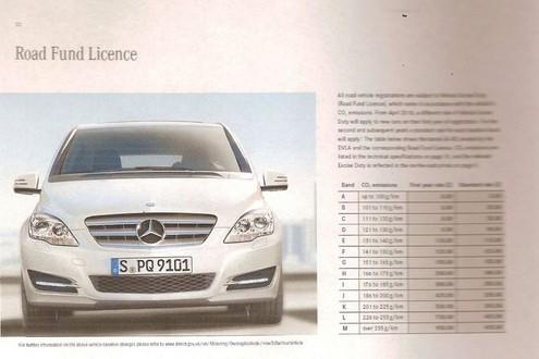 2012 Mercedes B Class Facelift Leaked? mercedes b class facelift