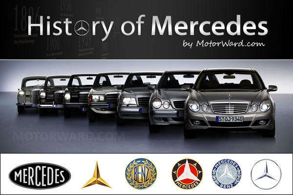 History of mercedes for Mercedes benz history