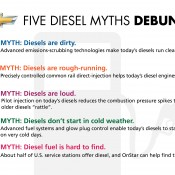 DieselMyths 21 175x175 at Chevrolet Debunks Diesel Myths For Americans