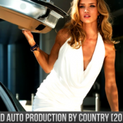 world auto production 2011 motorward infographics top 175x175 at World Auto Production by Country 2011   Infographics