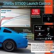 Mustang Launch Control graphic 175x175 at 2013 Shelby GT500 Gets Clever Launch Control