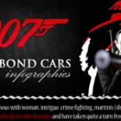 MW 007 Infographics top 175x175 at 007 James Bond Cars   Infographics by Motorward