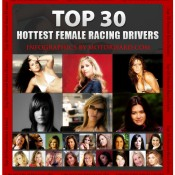 Top 30 Hottest Racing Drivers Top 175x175 at Top 30 Hottest Female Racing Drivers