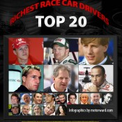 top 20 richest race drivers small 175x175 at Top 20 Richest Race Car Drivers