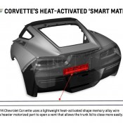 021213 CorvetteSmartMateria medium 175x175 at Scooped: First Crashed Corvette Stingray!