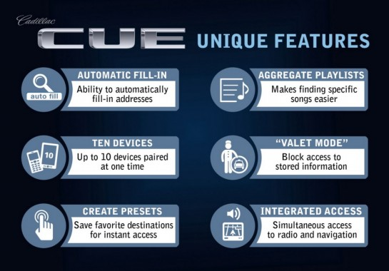 CUEConveniencesInfographic medium 545x380 at Cadillac CUE Tablet Like Features Explained
