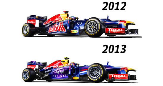 RB9 at The Top Dog's Preparations For The 2013 F1 Season