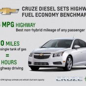 CruzeDieselMPG medium 175x175 at Chevrolet Cruze Diesel Rated at 46 MPG