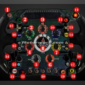 F1SWheel 175x175 at A Guide To The Controls On an F1 Steering Wheel
