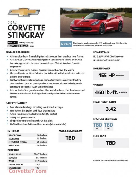 corvette spec sheet 1 461x600 at 2014 Corvette Stingray Officially Rated at 455 hp, 460 lb ft