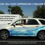 Chevrolet Equinox Fuel Cell 175x175 at Chevrolet Equinox Fuel Cell Reaches New Milestone