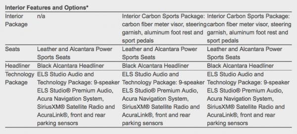 Acura NSX Options List-2