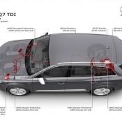 Audi SQ7 TDI-9