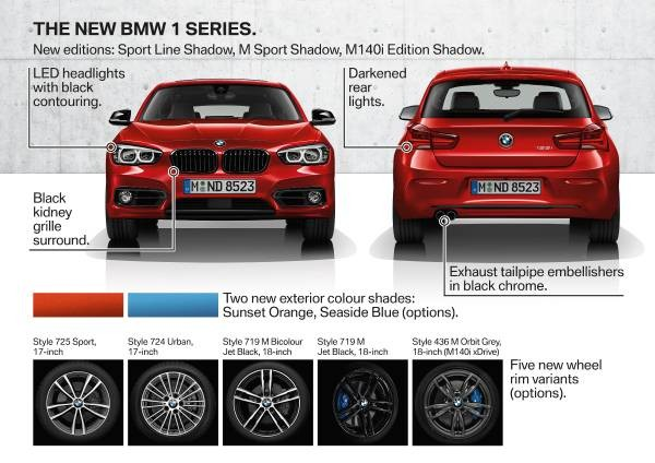 1 series tech 1 600x424 at Official: 2018 BMW 1 Series