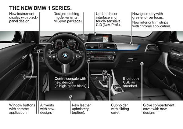 1 series tech 2 600x424 at Official: 2018 BMW 1 Series