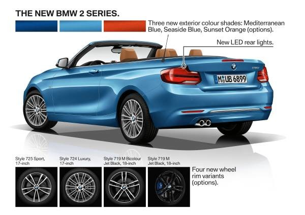 2018 BMW 2 Series-tech-1