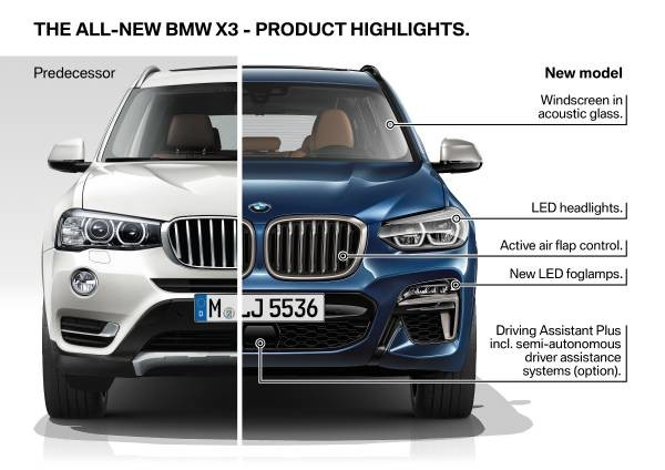 new-bmw-x3-technical-highlights-1