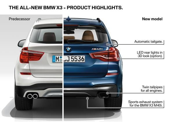 new-bmw-x3-technical-highlights-2