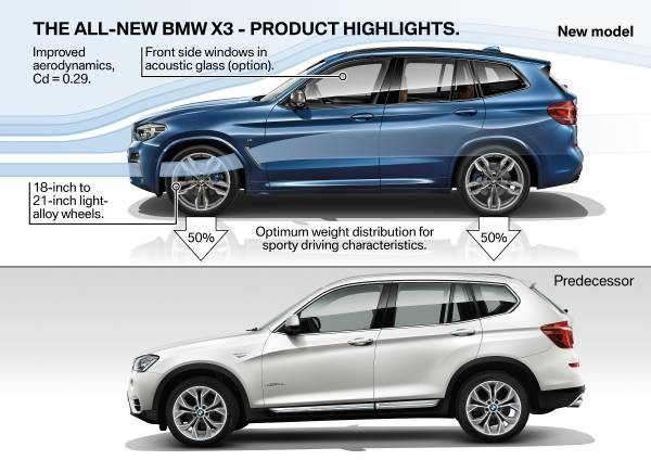 new-bmw-x3-technical-highlights-3