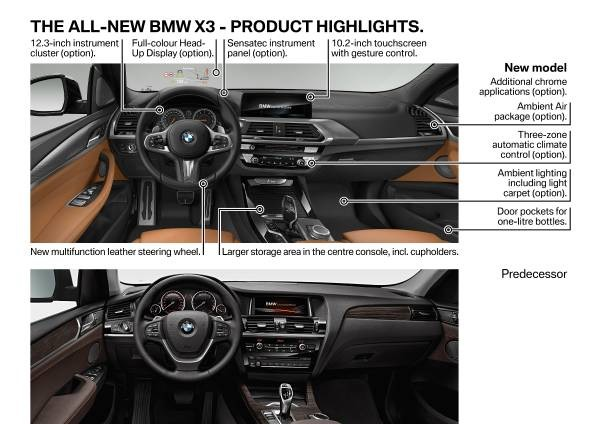 new-bmw-x3-technical-highlights-4