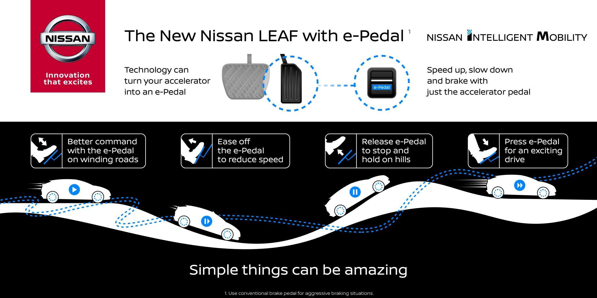 ePedal infographic LEAF Teaser Global at 2018 Nissan LEAF e Pedal Teaser