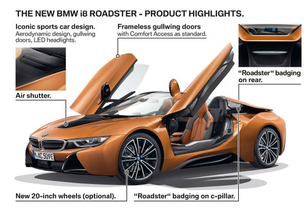 new bmw i8 roadster product highlights at BMW i8 Roadster Comes with Increased Range, Good Looks