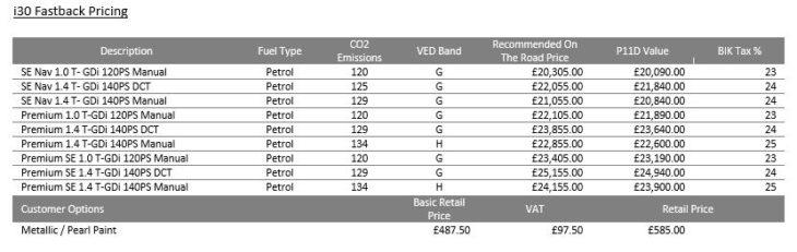 Hyundai i30 Fastback UK Price 730x231 at 2018 Hyundai i30 Fastback UK Pricing and Specs Confirmed