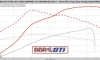 BBR Mazda MX-5 ND Stage 1 Turbo Upgrade Offers 210 bhp