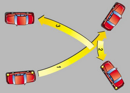 Three Point Turn at How to Three Point Turn