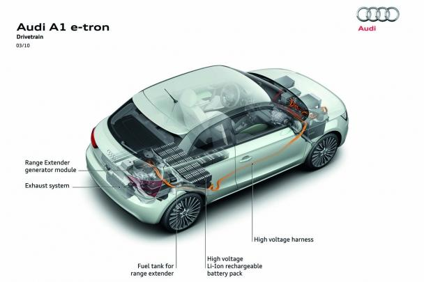 audi a1 e tron at Audi says NO to the production of electrical A1
