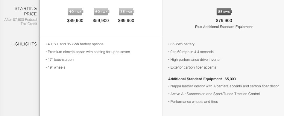model s price1 at Tesla Model S Pricing and Specs Revealed
