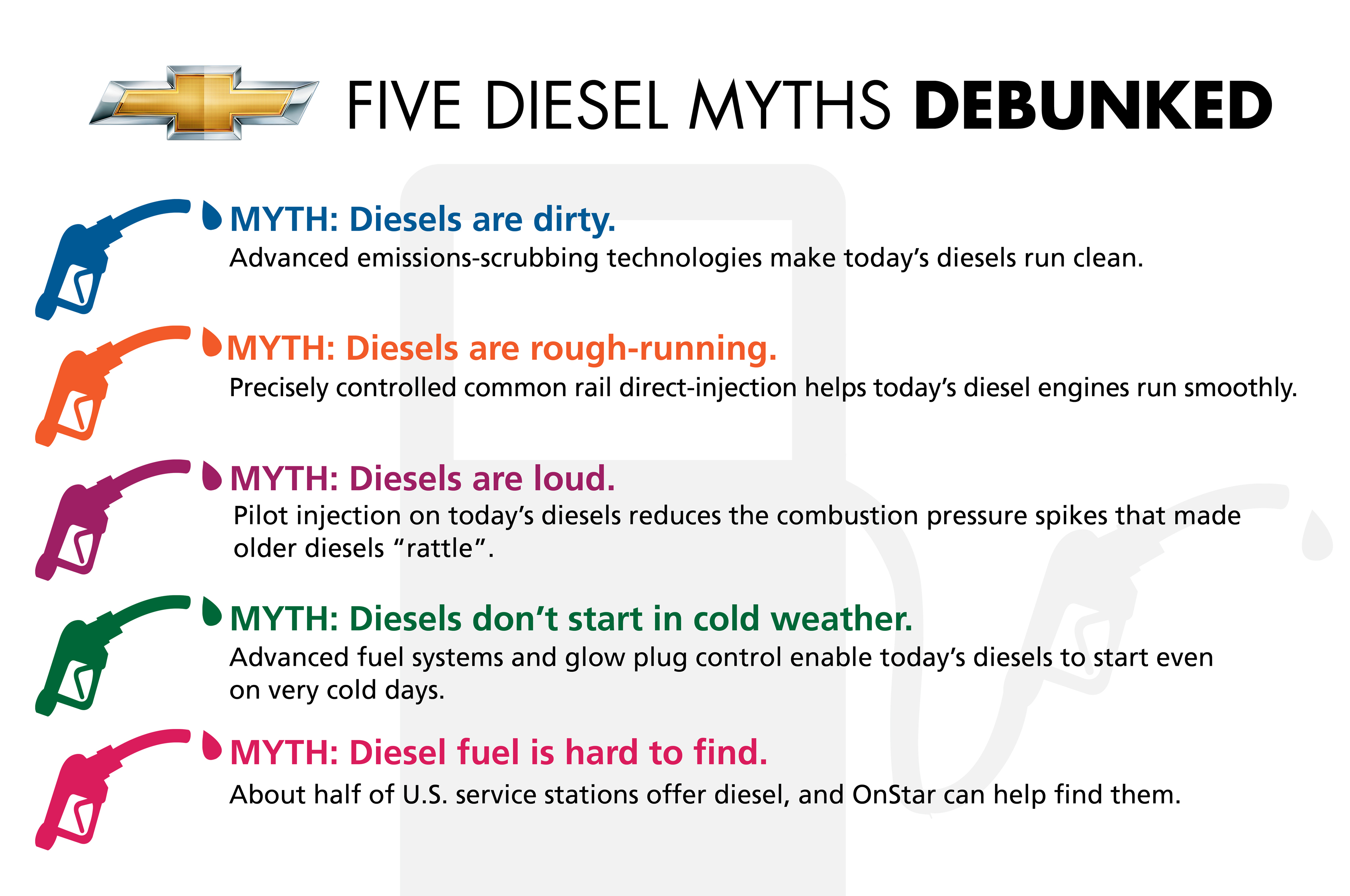 Chevrolet Debunks Diesel Myths For Americans