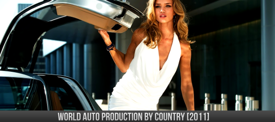 world auto production 2011 motorward infographics top at World Auto Production by Country 2011   Infographics