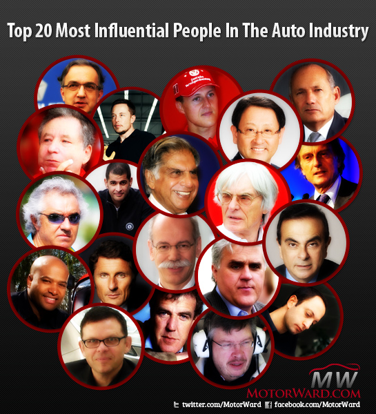top 20 short at Top 20 Most Influential People In The Auto Industry