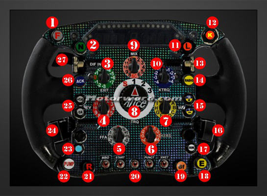 F1SWheel at A Guide To The Controls On an F1 Steering Wheel