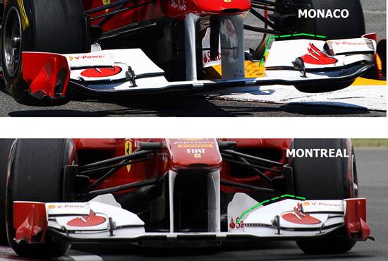 f1 aerodynamics 4 at Aerodynamics And Why F1 Teams Use Wind Tunnels