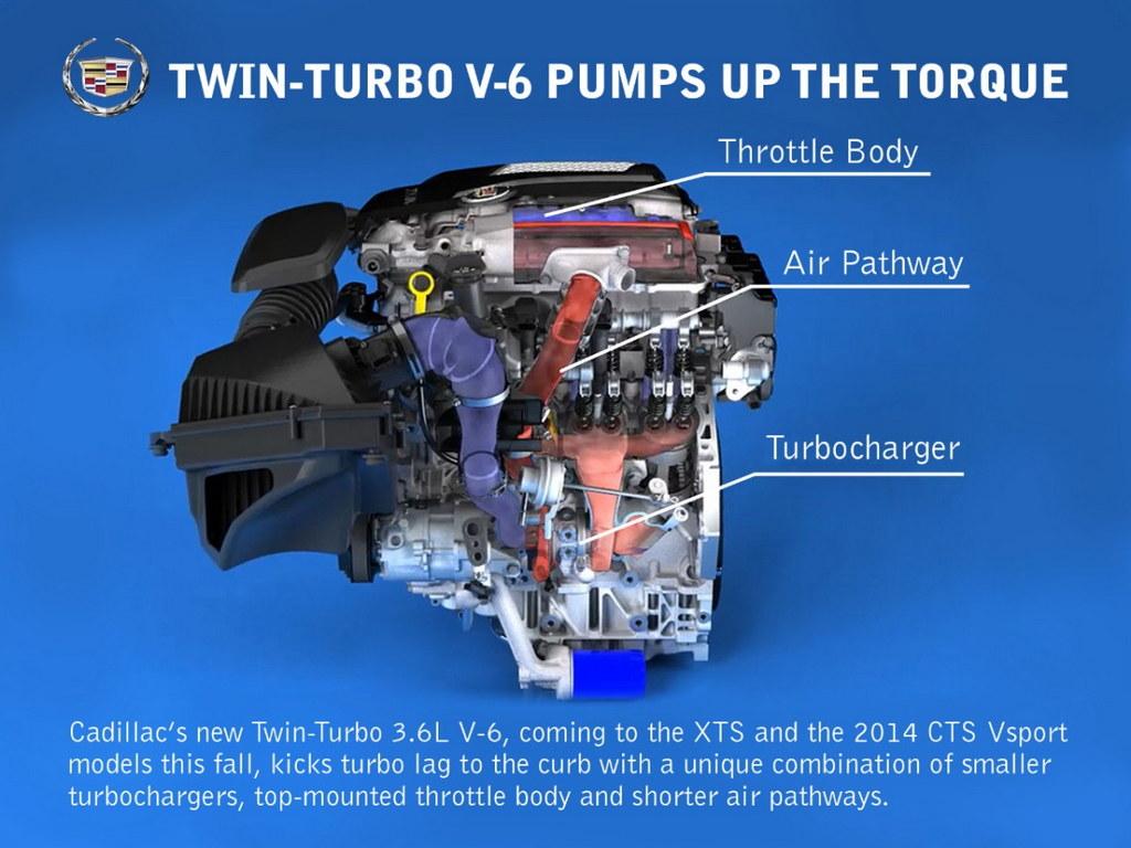 Cadillac S Twin Turbo V6 Anti Lag System Explained