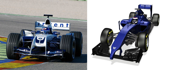 ugly3 at F1 2014: The Year Of The Pinocchio Cars
