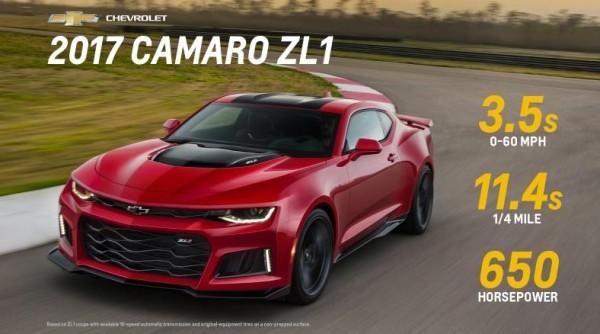 2017 Camaro ZL1 Pricing 2 600x334 at 2017 Camaro ZL1 Pricing and Specs