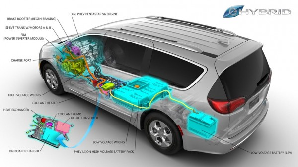 2017 Chrysler Pacifica Hybrid 2 600x338 at 2017 Chrysler Pacifica Hybrid Rated at 84 MPGe