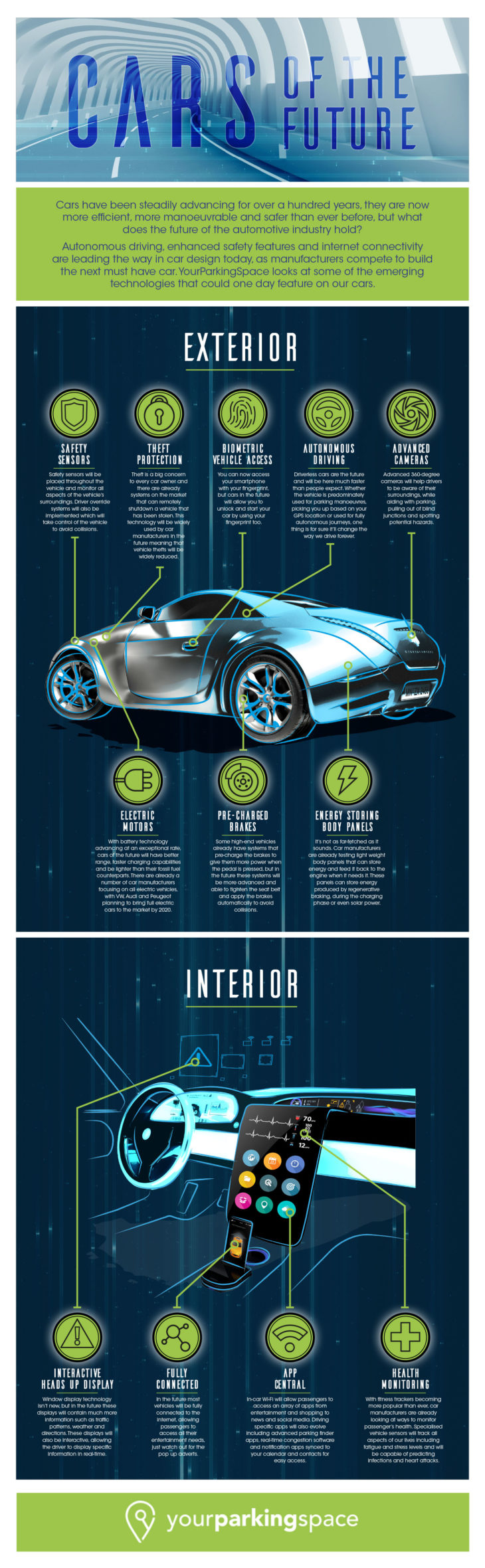 future car infographic 730x2361 at What technology will the cars of the future feature?