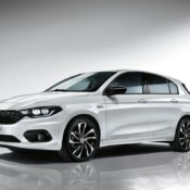 2018 Fiat Tipo S Design 6 175x175 at 2018 Fiat Tipo S Design Priced from £18,145 in the UK
