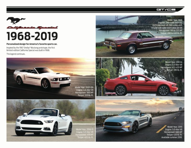 Ford Mustang GT California Special 8 730x564 at Ford Mustang GT California Special Makes a Return for 2019