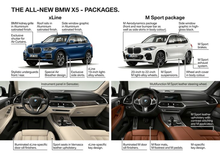 the all new bmw x5 p 730x516 at 2019 BMW X5 Facelift Revealed Ahead of November Launch