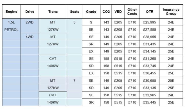 2019 Honda CR V Price 730x431 at 2019 Honda CR V Priced from £25,995 in the UK