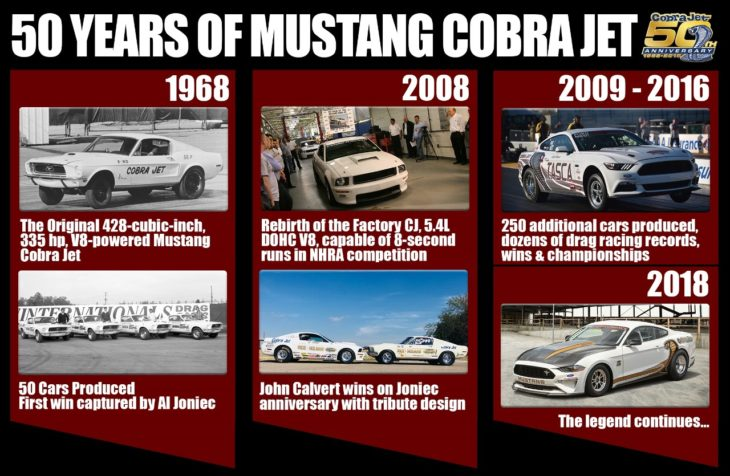 Cobra Jet Infographic 730x476 at 50th Anniversary Mustang Cobra Jet Revealed   Mid 8 1/4 Mile