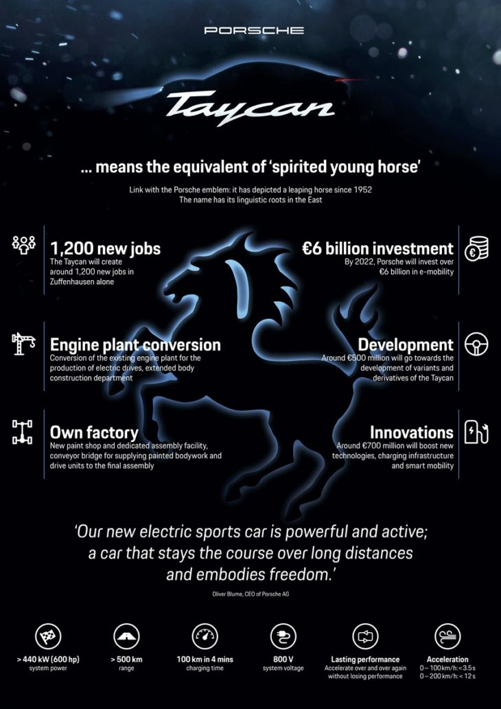 PAG Infografik J1 06 Hoch en web 730x1033 at Which Auto Maker Will Steal Teslas Thunder?