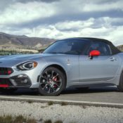 2019 Fiat 124 Spider Abarth 1 175x175 at 2019 Fiat 124 Spider Abarth Gets Juicy New Options